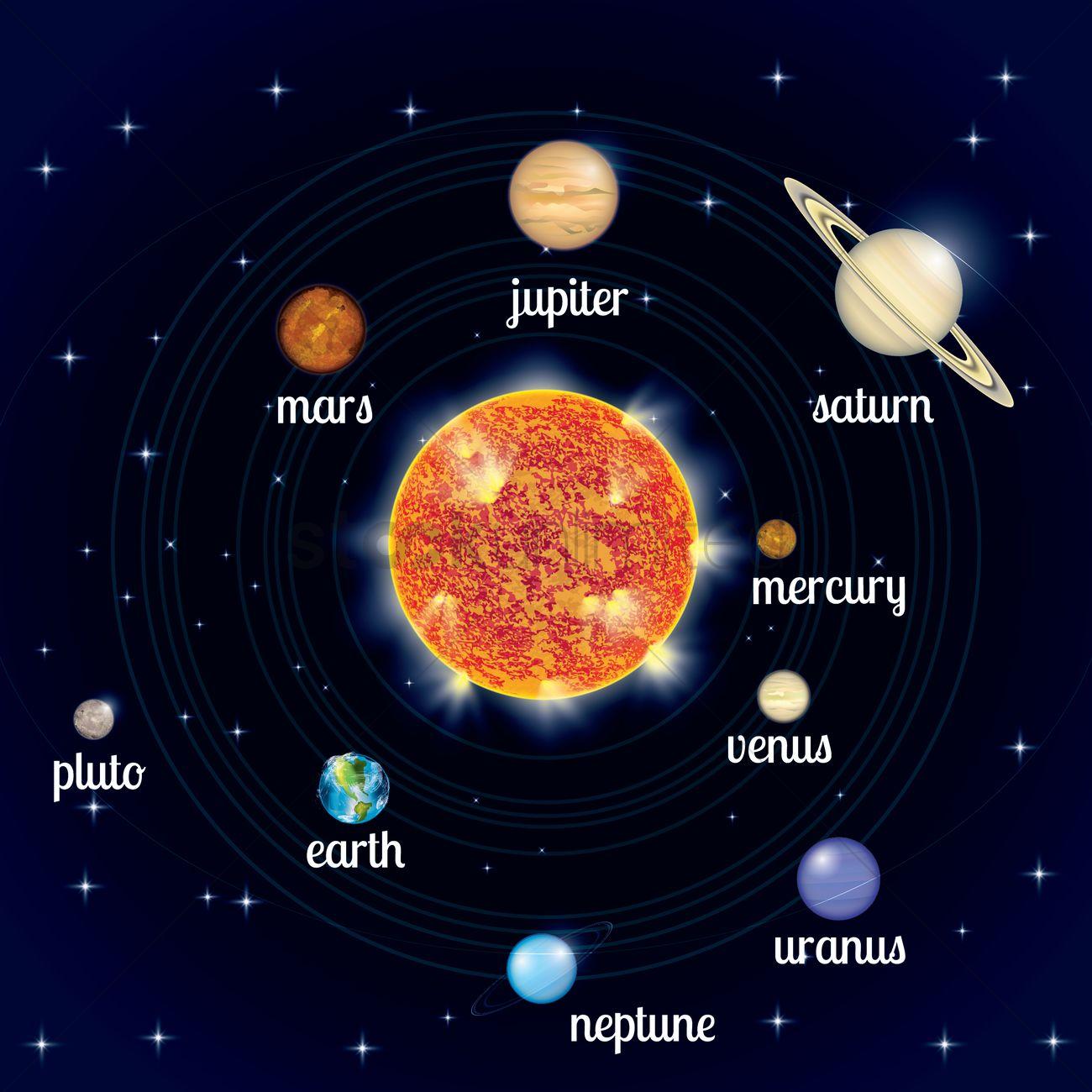 1300x1300 Solar System Vector Image