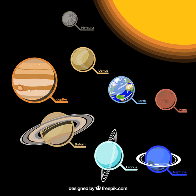 626x626 Solar System Infographic Vector Free Download