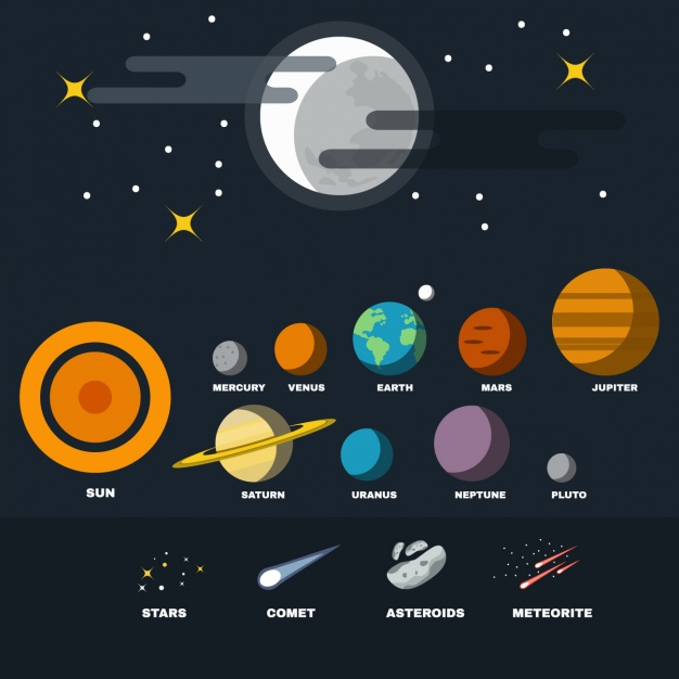 626x626 Solar System Planets Collection Vector Free Download