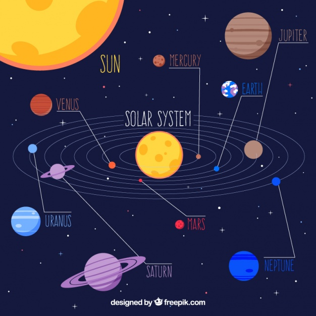 626x626 Infographic About Solar System Vector Free Download