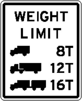 284x350 Speed Limit Sign Vector Free Vector Download (7,717 Free Vector
