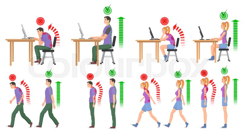 800x437 Man And Woman In Correct And Wrong Positions For Spine. Vector