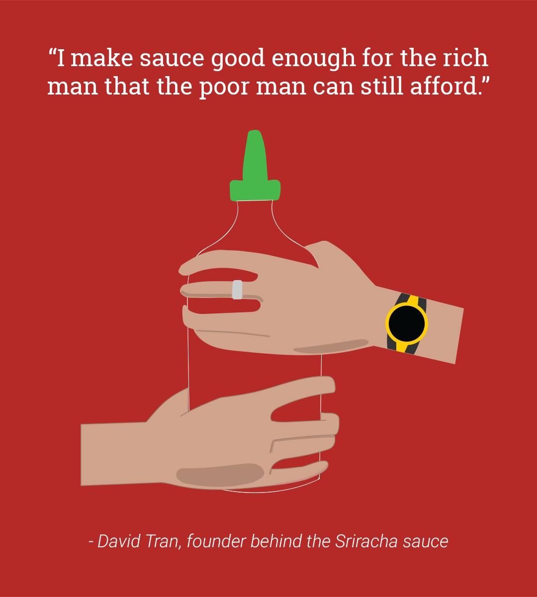 1080x1200 Sriracha, Organic Sales, And Hands Jane Zhang Medium