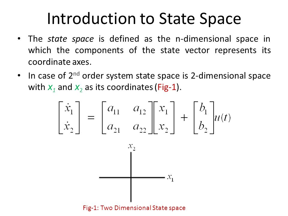 960x720 Analysis Of Control Systems In State Space