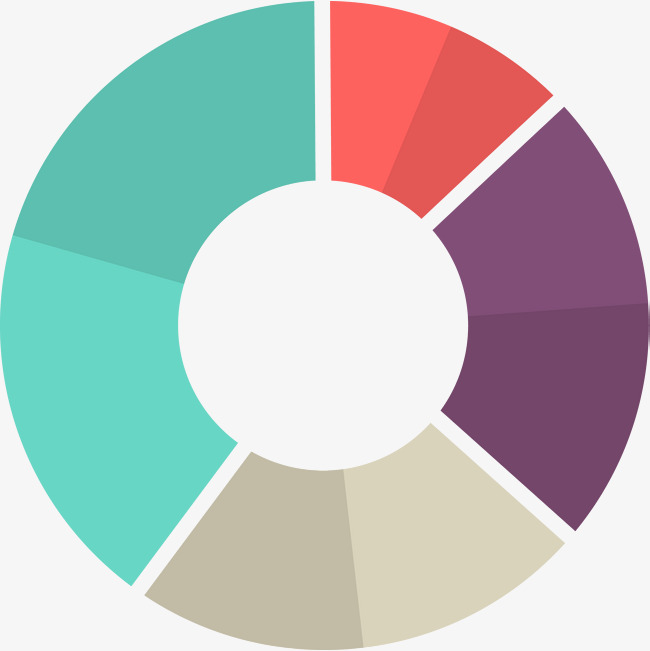 650x651 Color Circular Data Graph, Color Vector, Statistics, Data Png And