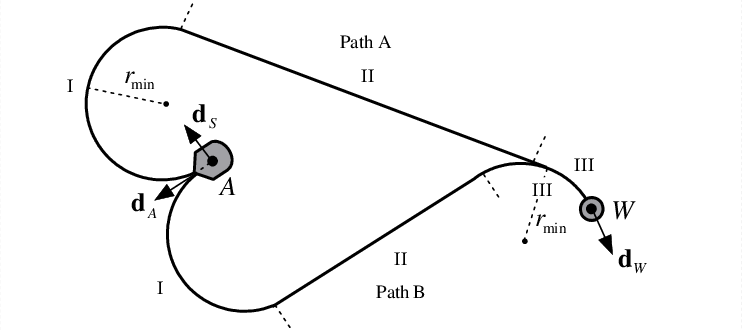 742x330 Two Possible 3 Segment Paths (Steering Vector D S For Path A Is