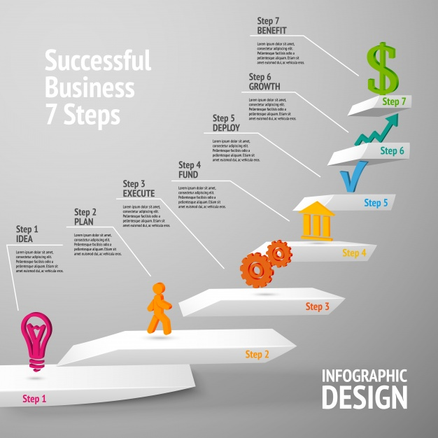 626x626 Business Infographic With Seven Successful Steps Vector Premium