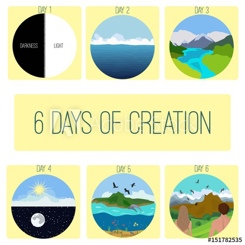 500x500 Six Days Of Creation.genesis. Bible Creation Story Pictures