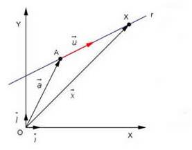 277x217 Straight Line Equations Geometry In The Plane