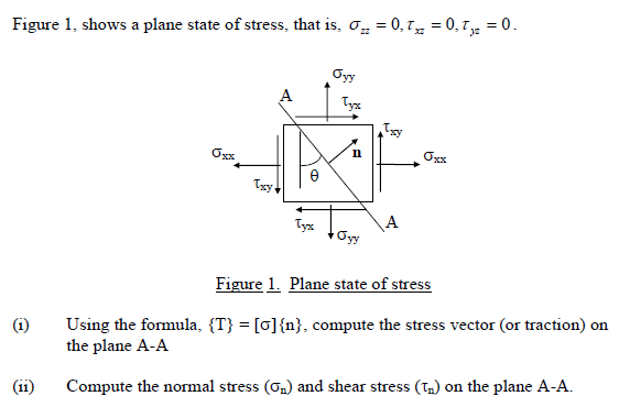 562x370 Solved Compute The Stress Vector On The Plane A A Compute