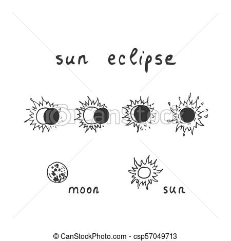 450x470 Vector Outline Of Hand Drawn Solar Eclipse With Lettering