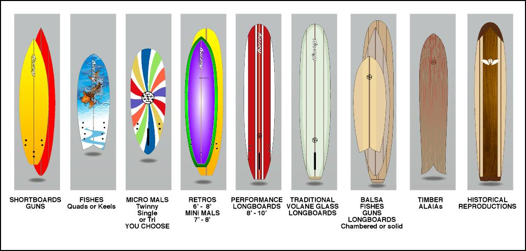 1034x494 Surfboard Vectors, Photos And Psd Files Free Download