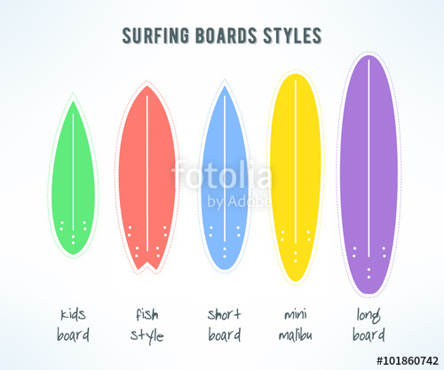 500x417 Vector Surfboards Types Set Infographics Made In Modern Flat