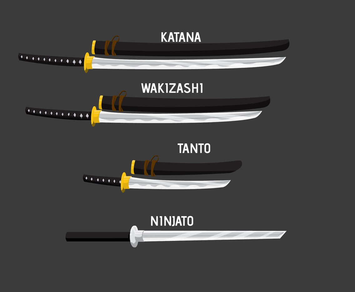 The best free Sword vector images  Download from 362 free vectors of