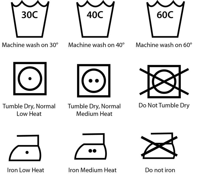 680x600 Washing Symbol Pack Vector Free Vector Download In .ai, .eps