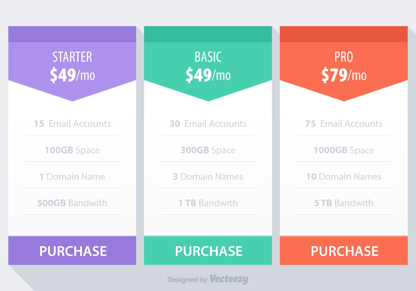 1400x980 Pricing Table Free Vector Art