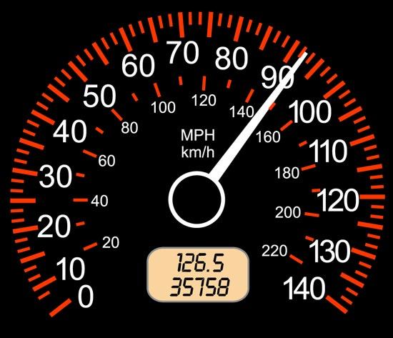550x473 Car Dashboard Tachometers Vector
