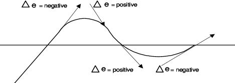 469x167 The Polarity Of The Temperature Vector Download Scientific Diagram