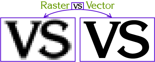 499x202 What Is A Vector File Vector Vs Raster Bracha Designs