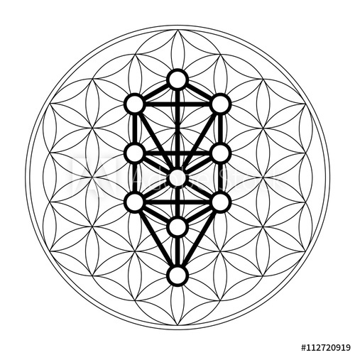 500x500 Flower Of Life, 10 Sephirot, Tree Of Life, Kabbalah
