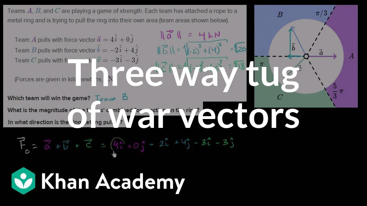 1280x720 Three Way Tug Of War Vectors Vectors Precalculus Khan