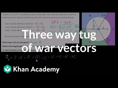 480x360 Vectors Word Problem Tug Of War (Video) Khan Academy