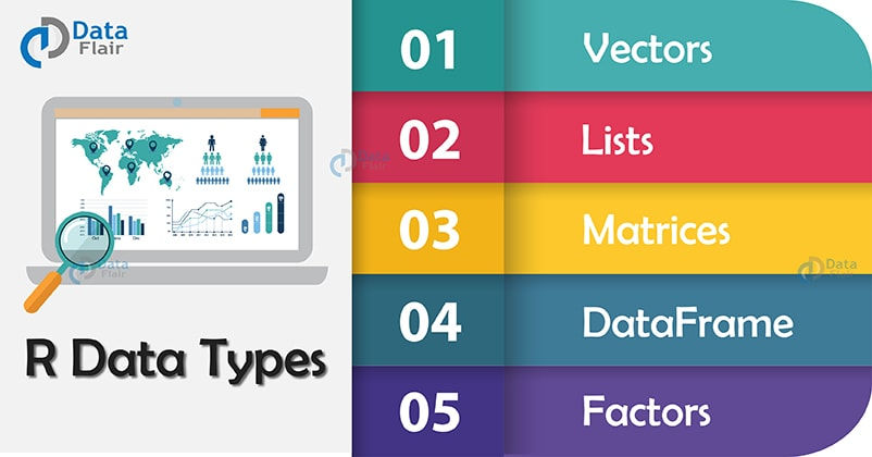 802x420 R Data Types Vectors, Matrices, Lists, And Data Frames Dataflair