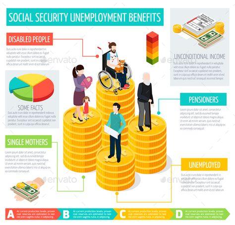 474x453 Social Security Infographic Set With Unemployment Benefits Symbols