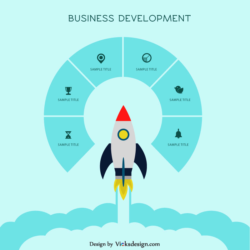 800x800 Space Rocket Launch, Business Development 6 Step Project Start Up