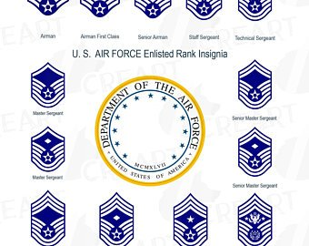 340x270 Air Force Etsy