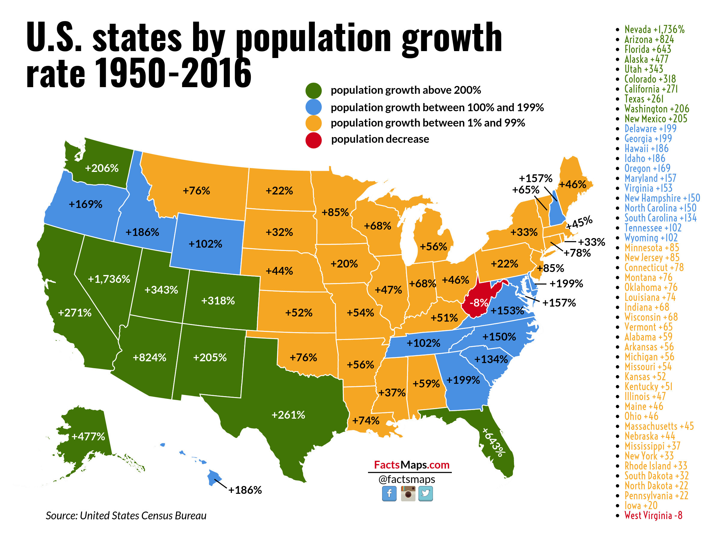 Us States Vector at GetDrawings.com | Free for personal use Us ...