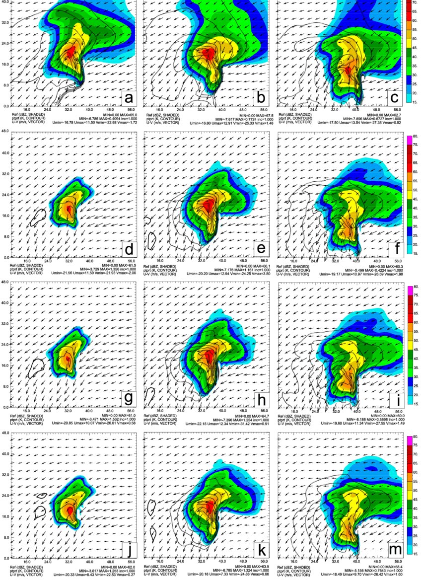 850x1172 The Total U V Wind Vector, Perturbation Potential Temperature