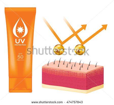 450x413 Uv Protection Tube Pack , Reflect Uv Light And Skin Vector