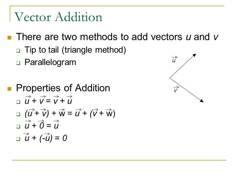 960x720 Operations On Vectors. Vector Addition There Are Two Methods To