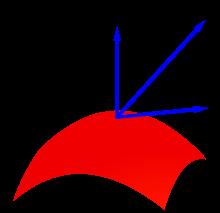 220x213 Euclidean Vector