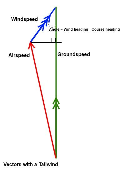 397x539 Vectors Ask A Flight Instructor