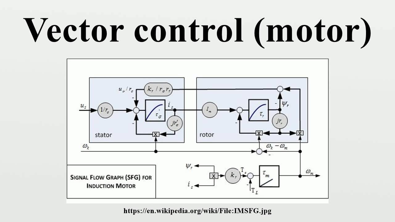 1280x720 Vector Control (Motor)