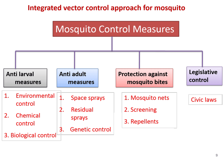 739x526 Collection Of Free Vector Control. Download On Ubisafe