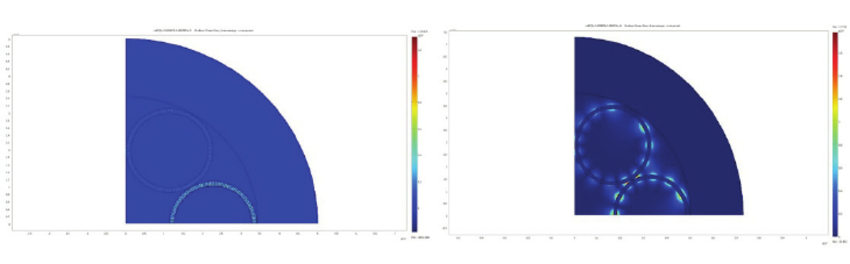 850x264 Left) A Typical Pointing Vector Distribution For A Capillary Leaky