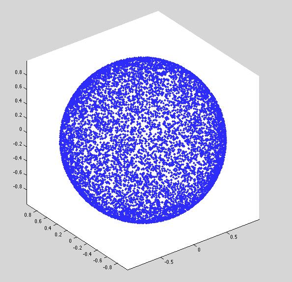 594x575 Matlab