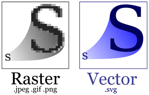 600x383 Collection Of Free Vector Drawing. Download On Ubisafe