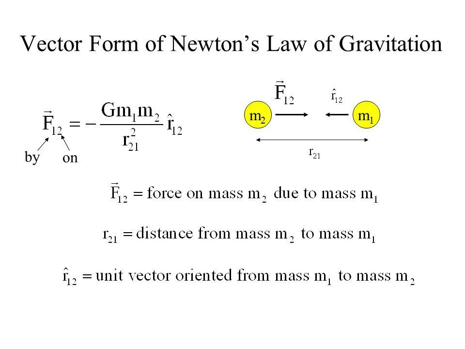 960x720 Explain Newtons Law Of Gravitation In Vector Form