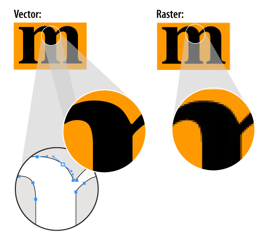 544x486 Vector Vs. Raster Artwork Formats Coastal Engraving