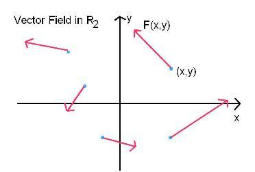 372x251 Vector Field