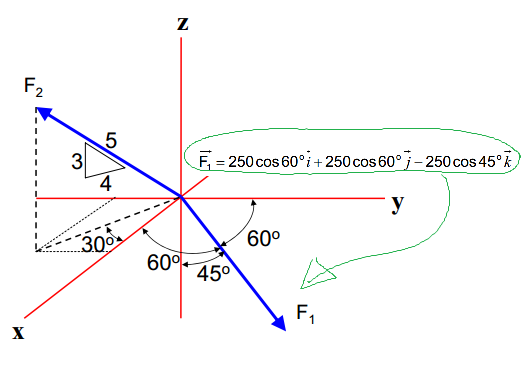 525x365 Linear Algebra