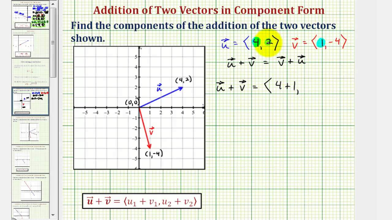 1280x720 Ex Find The Sum Of Two Vectors From A Graph (2 Dimensions)