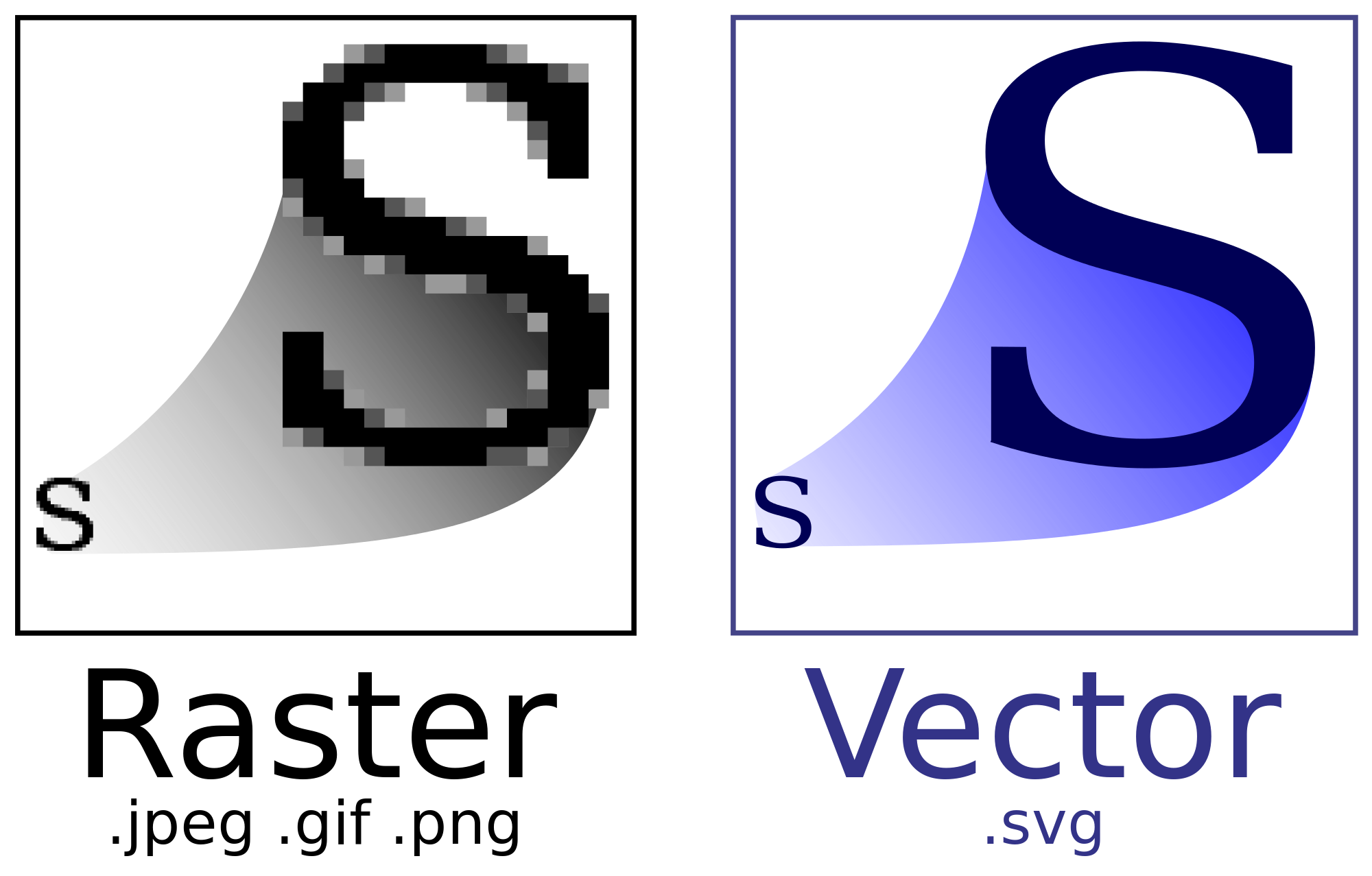 2000x1277 Filebitmap Vs Svg.svg