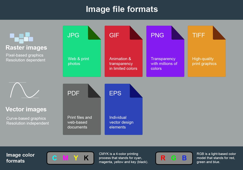 1500x1052 Barcode File Formats Raster Vs Vector Barcode Graphics
