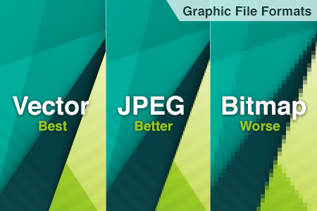 450x300 Vector Vs Jpeg And Bitmap Graphics