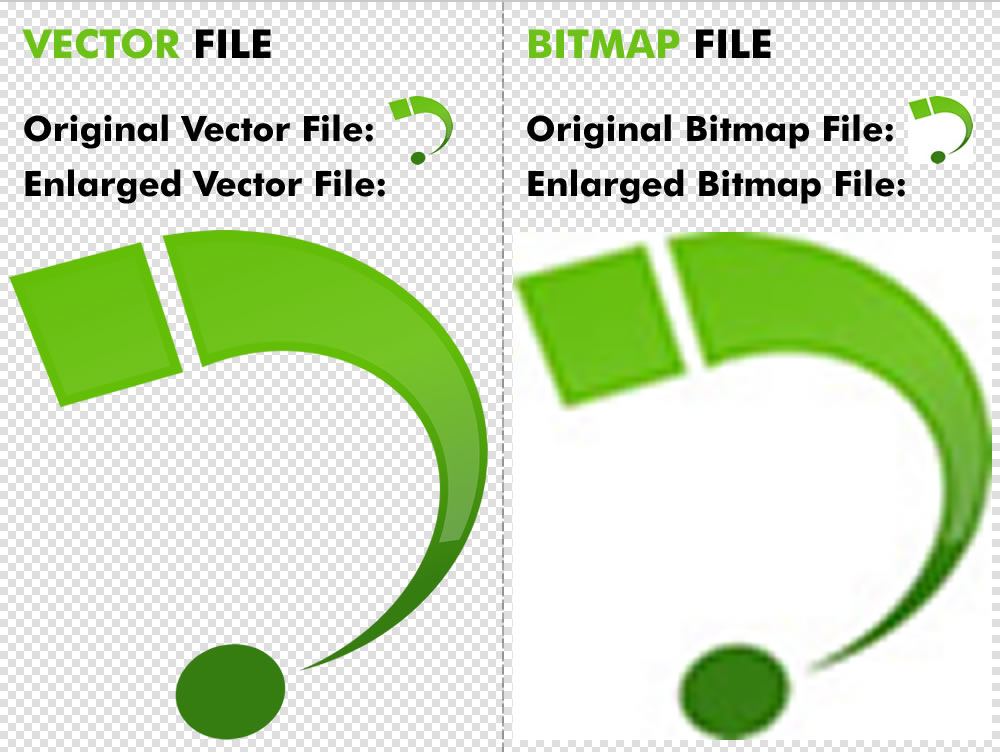 1000x752 What Is The Difference Between A Bitmap And Vector Graphic